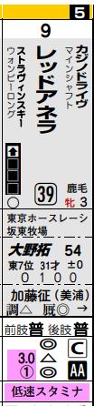 新企画「明日の一撃5倍目!」 ~一発目からあかんかも(汗)~