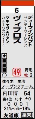 奥野の百般予想 ~フラワーカップ(G3) ~