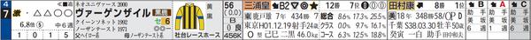 中山10R7番