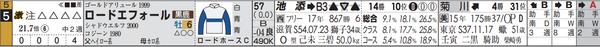 阪神10R5番