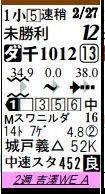 土曜阪神1Rラッシュストーム馬柱2