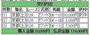 2014-4-26 kyoto12R