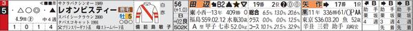 中山11R5番