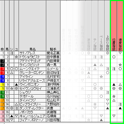 バケモン_京王杯SC2018