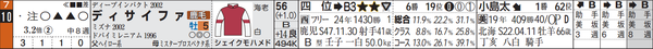 阪神11R10番