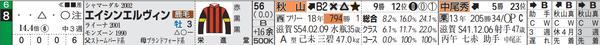 中山11R8番