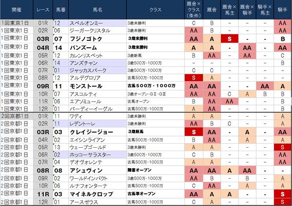 鉄板強度表20140201