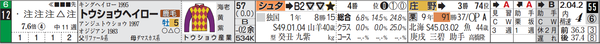 阪神10R12番