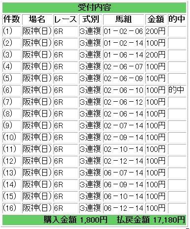 阪神6Rw