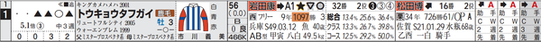 阪神9R1番