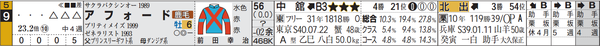 中山11R9番