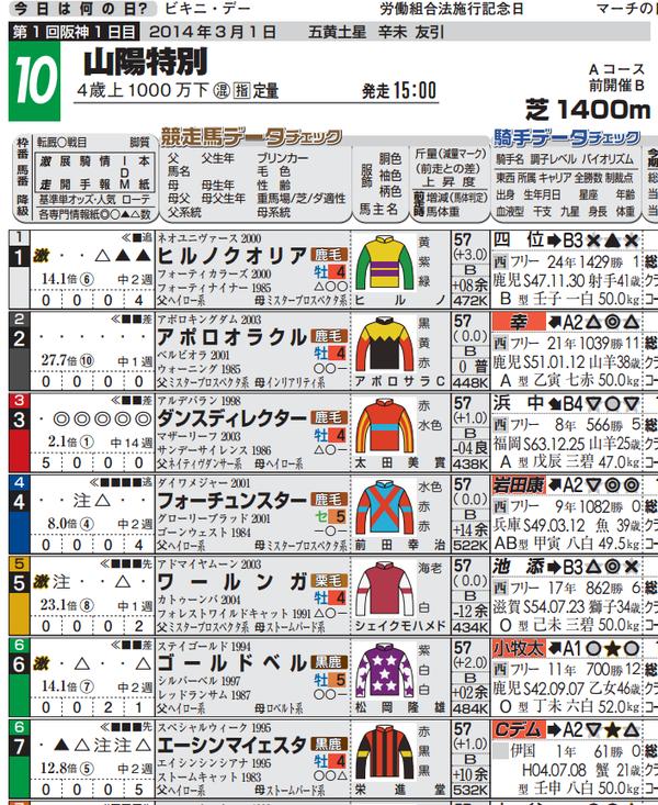 0301阪神10R山陽特別_チェック新聞