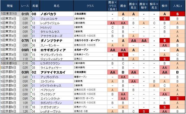 鉄板強度表20141130