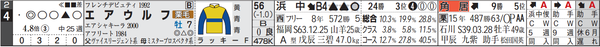 阪神11R4番