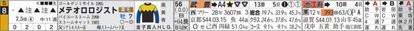 阪神10R8番
