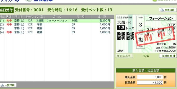 0215_0812_3連複12450円