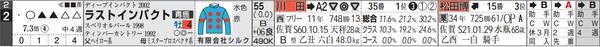 中山11R2番