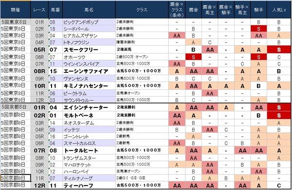 鉄板強度表20141129