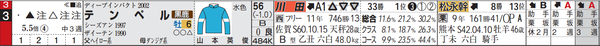 阪神9R3番