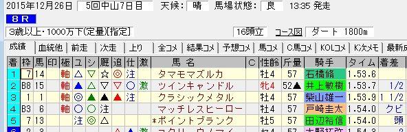 12月26日中山8R結果