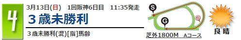 日曜阪神4Rタイトル
