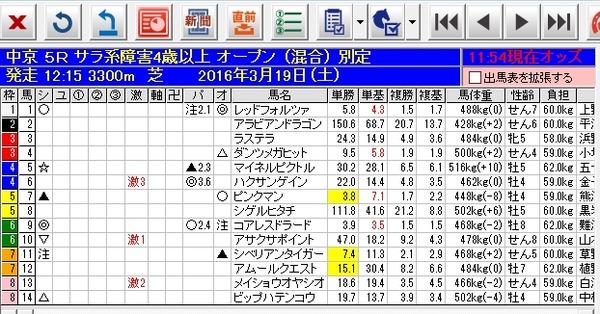 【よもやま話】熊沢騎手(クマちゃん)通算1000勝目前記念!
