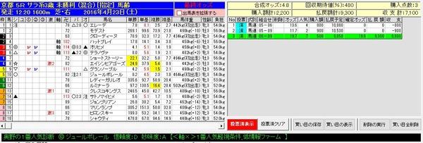 バケモン_京都5R1番人気診断