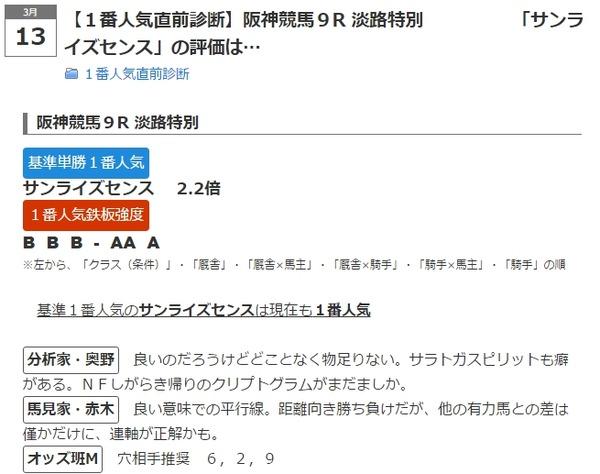 1番人気診断_日曜阪神9R