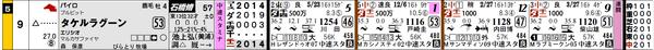 中山12Rタケルラグーン