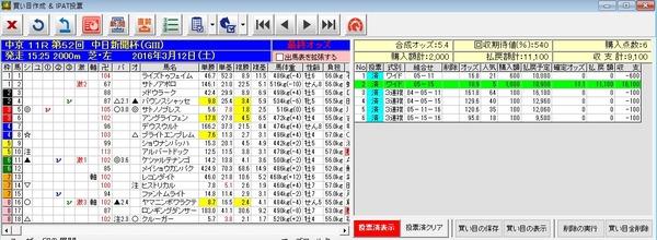 バケモン中京11R