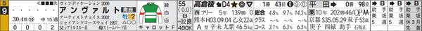 阪神10R9番