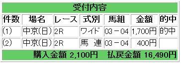 馬券中京2R