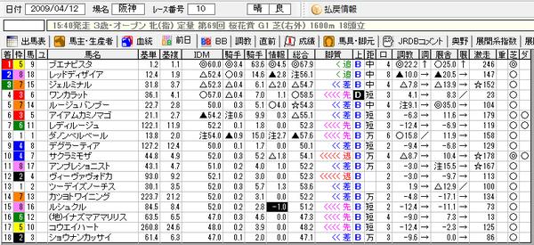 桜花賞_2009年