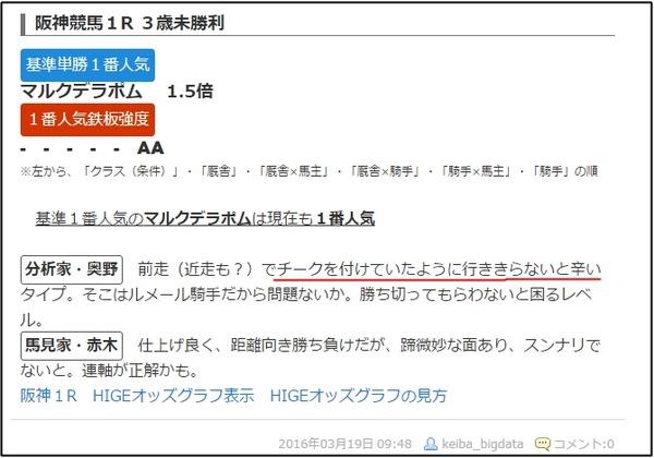 土曜阪神1Rマルクデラポム 1番人気診断