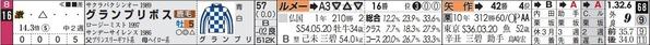 永野の「明日の激走予告」 マイチャンは前日入りして強い意気込みみせる某F代表の馬で勝負!
