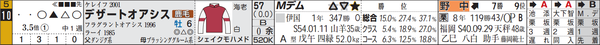 阪神10R10番