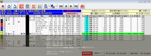 バケモン_オッズ新潟12R_1