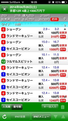 2014-4-26 kyoto12R_3