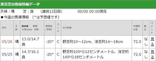 01_馬場状態