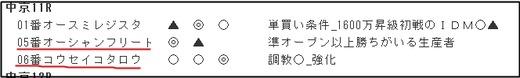 データ_0127中京11R