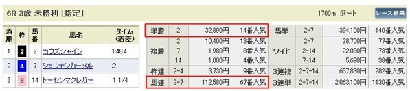 払戻_福島6R