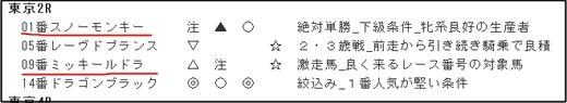 データ_0126東京2R
