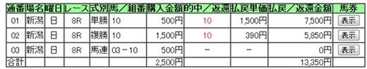馬券_0826日新潟8R