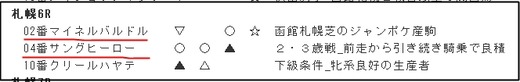 データ_0825土札幌6R