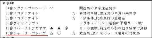 データ_0126東京6R