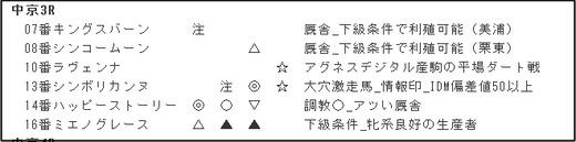 データ_1201土中京3R