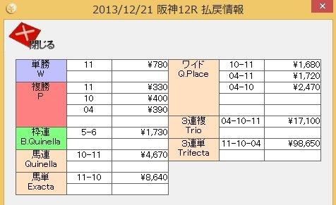 チェック_阪神12R払戻し