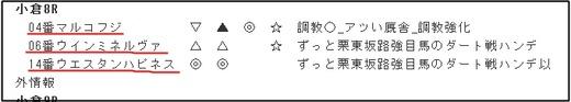 データ_0826日小倉8R