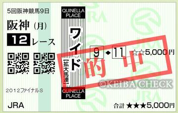 12月24日阪神最終馬券
