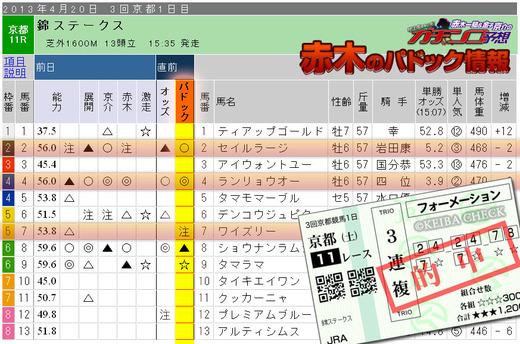 ガチンコCM_土曜京都11R錦S